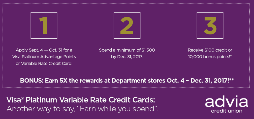 Steps to apply for the card and how to earn cash back or bonus points with the card.